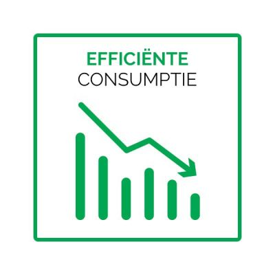 consumption-promise-OPT-nl