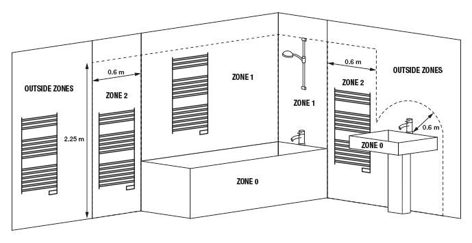 How To Install A Rointe Towel Rail Blog Rointe Uk