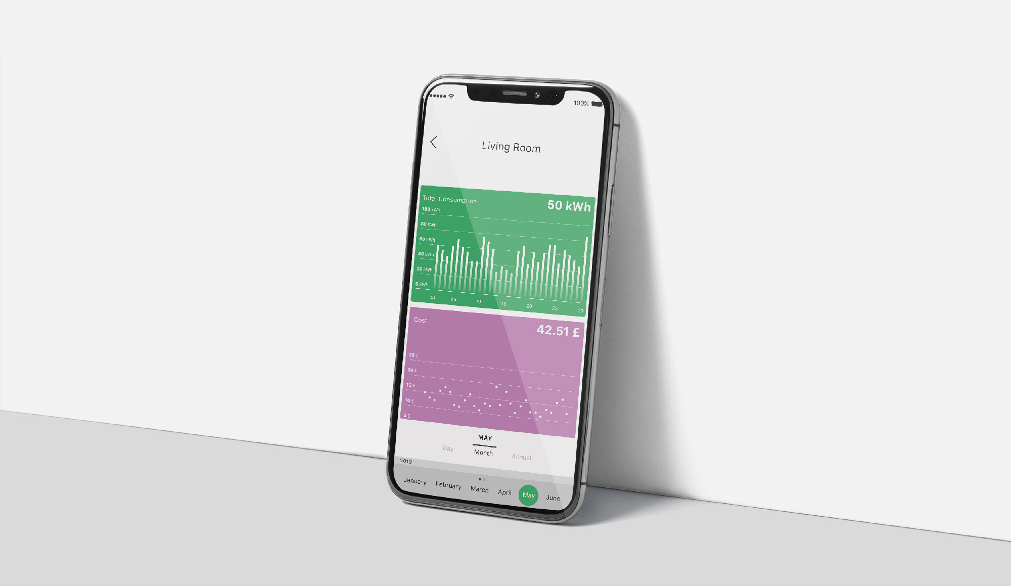 Rointe Connect app on smartphone showing efficiency statistics